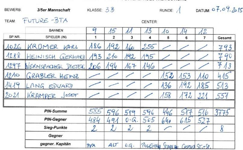 LVWB - 3er Mannschaft Herren2 + Damenmannschaft